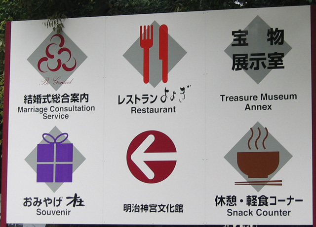 Meiji Shrine Sign